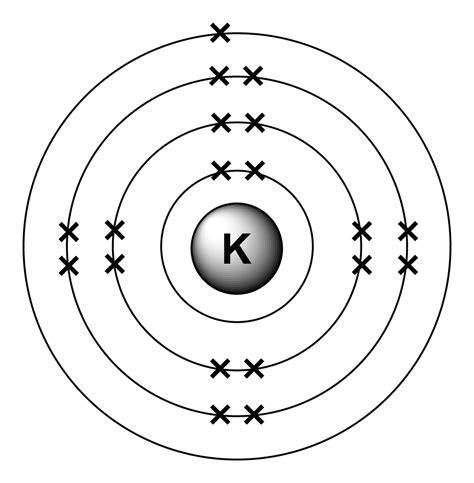 diagram of potassium atom atomic structure relph science