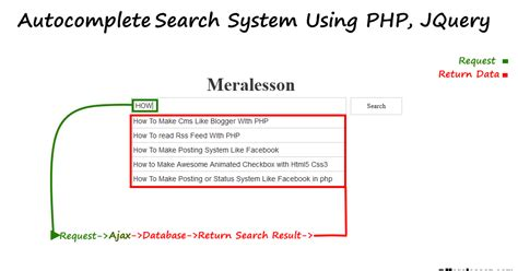 tutorial php html css autocomplete search system using php jquery meralesson