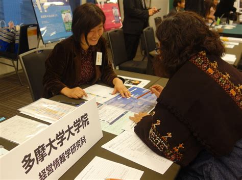 Mba Convention 2015 by 多摩大 Mba Expoの模擬授業 あっと言われた ハイプサイクル Dr 本荘の Thought