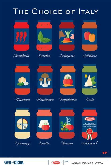 l arte della cucina oltre 25 fantastiche idee su arte della cucina su