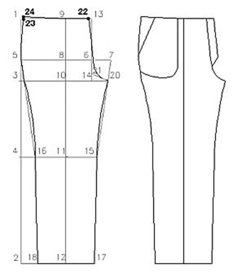 pattern drafting for trousers pattern drafting lesson men s trousers sewing or crafts