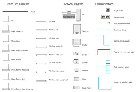 home wireless network design guide mesmerizing 25 designing a home network decorating