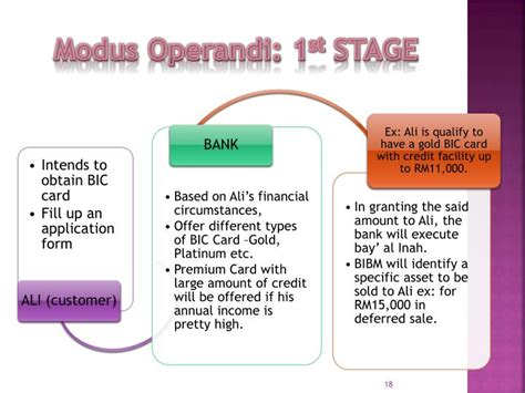 Modus Operandi Letter Of Credit Ppt Bay Al Inah Bay Ad Dayn Powerpoint Presentation Id 1297531