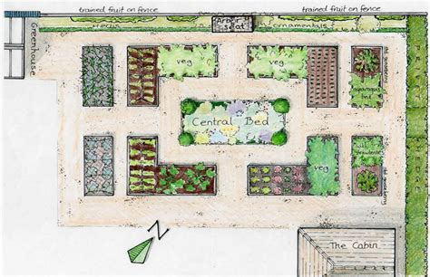 Garden Plans And Layouts Simple And Easy Small Vegetable Garden Layout Plans 4x8 With Raised Bed And Privet Hedge Plants