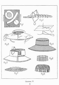 practical pattern making pdf a textbook of practical millinery fashion design arts
