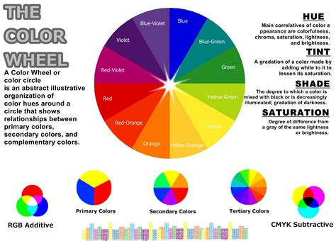colors of reviews color wheel and wall paper jdmngooo