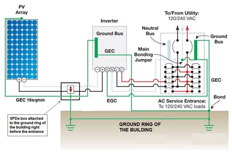 solar pv system wiring diagram home wiring diagram wiring