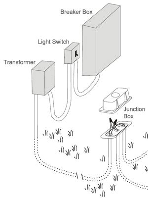 pool light wiring diagram convert your pool light to color led pool lighting intheswim pool