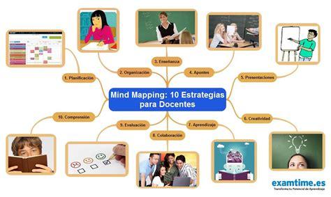 imagenes mentales como estrategia de aprendizaje mind mapping 10 estrategias para docentes