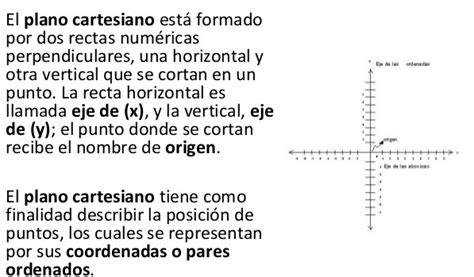 que es el eje espacial para un corte de cabello gratis ensayos definici 243 n de plano cartesiano plano cartesiano