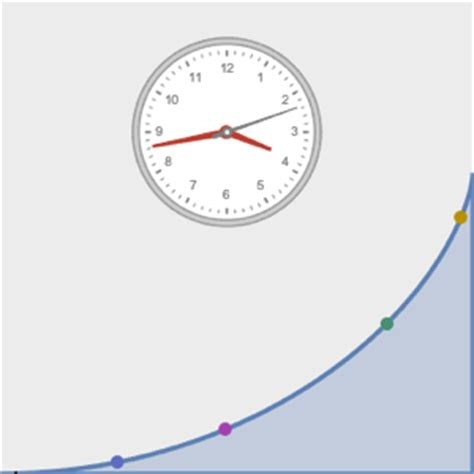 optimize the shape of a cam: new in wolfram language 11