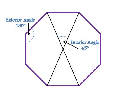 What Is The Interior Angle Of A Octagon by Octagon In Geometry Definition Properties Formula