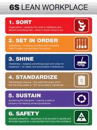 6s lean workplace list poster the5sstore com