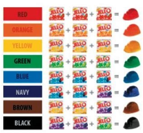colors to make black jello color chart for mixing sweet treats