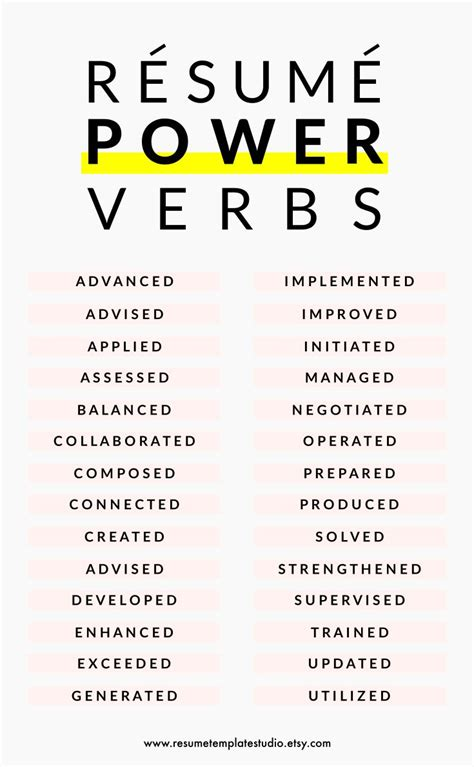 Verbs For Resumes by Resume Power Verbs And Resume Tips To Boost Your Resume