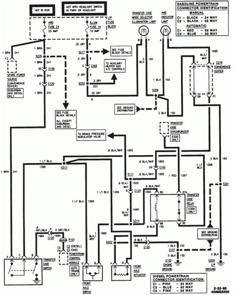 95 chevy 1500 radio wiring diagram get free image about wiring diagram wiring diagram for a 1995 chevy truck readingrat net