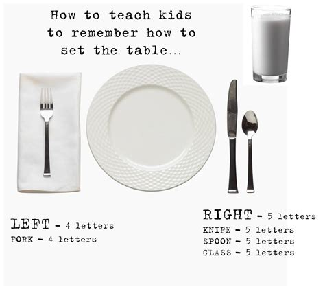 How To Set A Table by Strong Armor August 2012