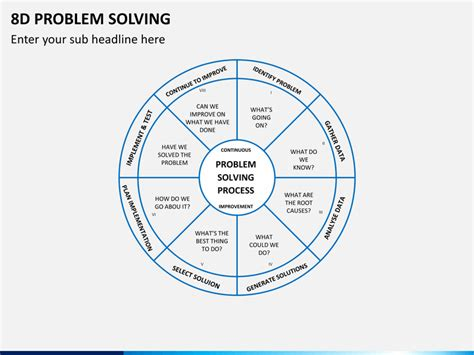 8d problem solving template 8d problem solving powerpoint template sketchbubble