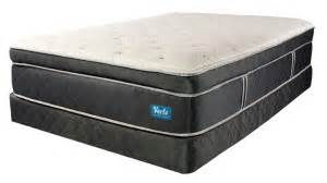 When Do I Need A New Mattress by Do I Need To Purchase A Box With New Mattress