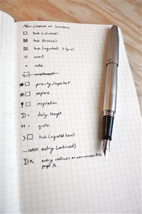 design and health journal 1000 ideas about bullet journal key on pinterest bullet