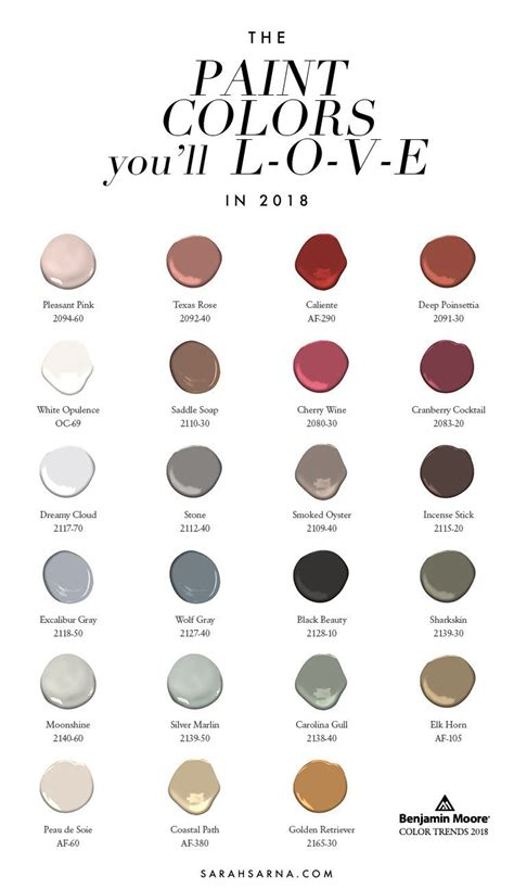 the paint colors you ll l o v e in 2018 library