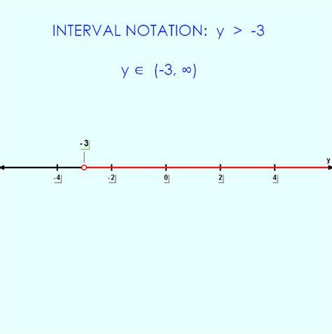 open interval symbol