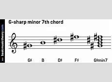 basicmusictheory.com: G-sharp minor 7th chord G Sharp Minor Piano Chord