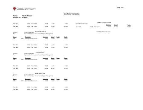 Pfeiffer Mba Class List by Capella Edd Dissertation