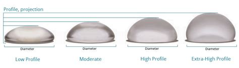 small round breast breast implants shapes and sizes teardrop vs round