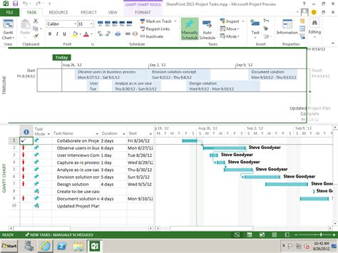 Using Sharepoint 2013 And Project 2013 For Collaborative Project Planning Steve Goodyear Microsoft Project 2013 Templates