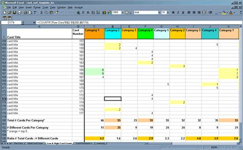 card sort template 4x2 analyzing card sort results with a spreadsheet template