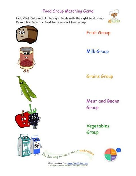 Nutrients Worksheets Activities by Printable Match The Foods To The Food Worksheet
