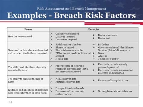 hira risk assessment template charming driver risk assessment template pictures
