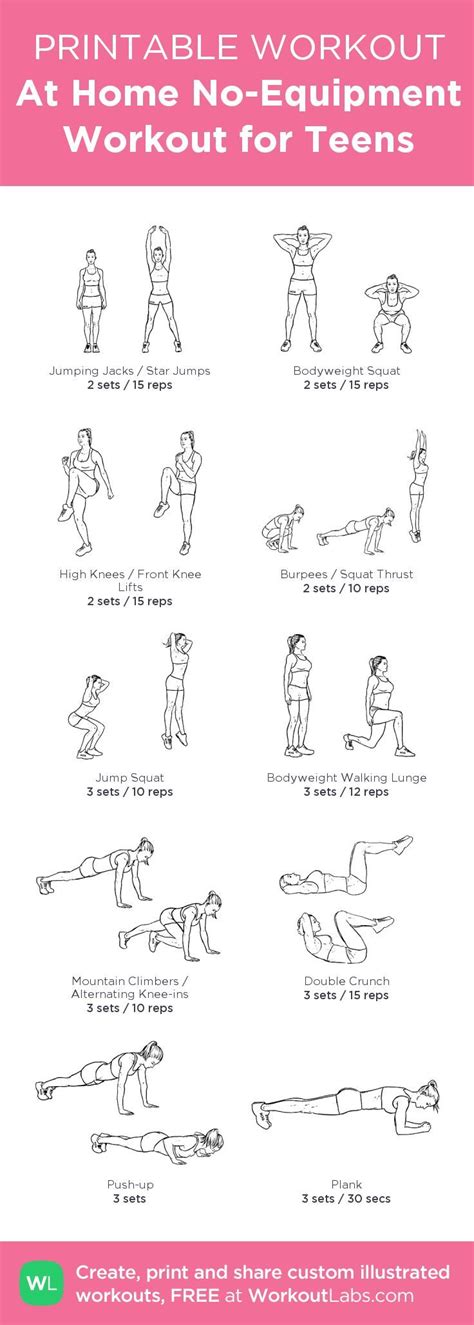 fitness motivation at home no equipment workout for