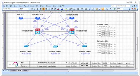 cisco network mapping software network diagram templates cisco networking center