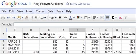Measurement Spreadsheet by How To Measure Your Blog S Growth Free Cracked Nulled