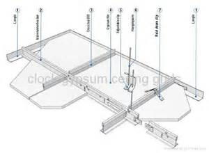 standard ceiling assembly suspension ceiling johor bahru