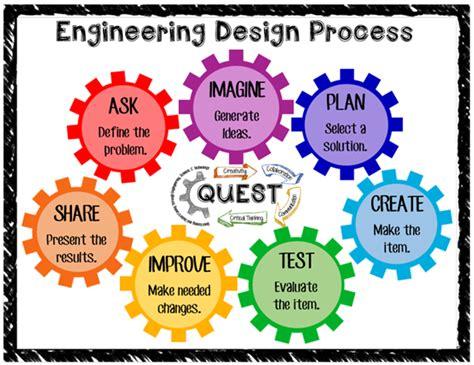 design engineering definition augustine bridget the engineering design process