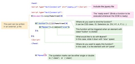 javascript tutorial mouseover 40 jquery mouseover hover effect plugins and tutorials