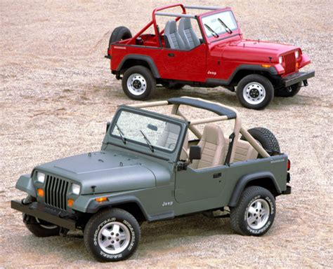 Difference Between Jeep Models Difference Between Wrangler Models 2018 2019 Car Release