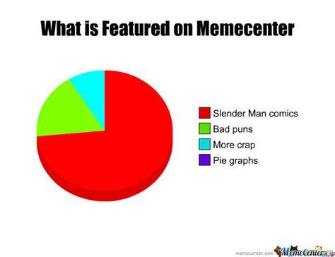 Memes Center - murica meme