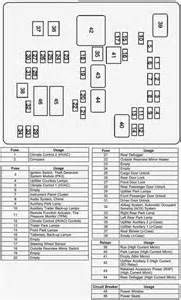 wiring diagrams and free manual ebooks 2008 chevrolet express floor console fuse block diagram