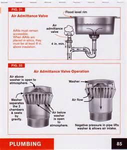air admittance valve help internachi inspection forum