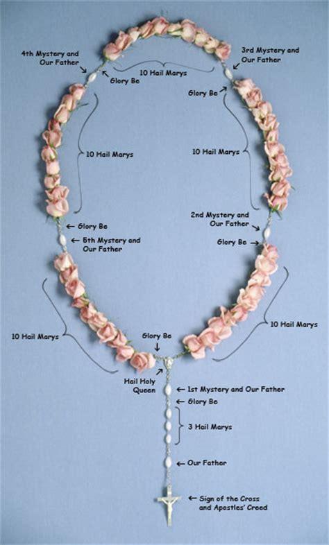 using rosary pink rosary