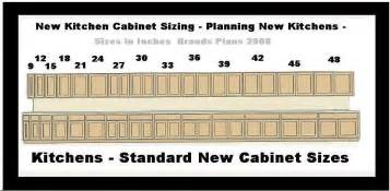 Kitchen Wall Cabinet Sizes Kitchen Cabinet Sizes Kitchen Cabinet Sizes Wall