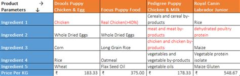 pug food chart in pug food chart in india foodfash co