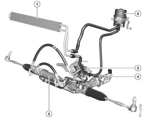 Rack Power Steering New Altis Berkualitas f10 m5 car steering