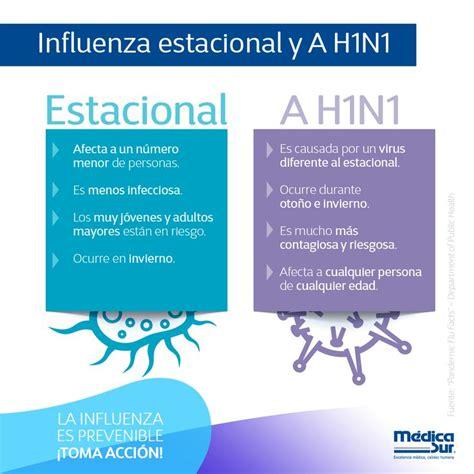 compensar hay vacuna contra la gripe m 225 s de 25 ideas incre 237 bles sobre influenza estacional en