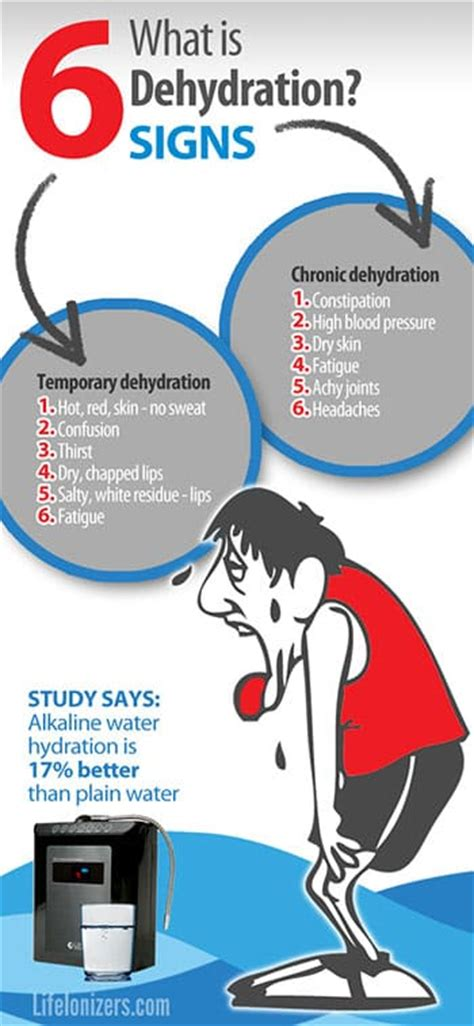 hydration or dehydration what is dehydration 6 signs of dehydration