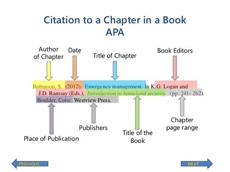 Apa Format Quizlet | gathering components of a citation